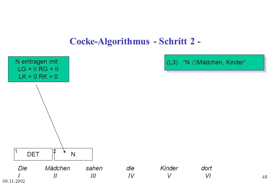 06.11.2002 48 Cocke-Algorithmus - Schritt 2 - N eintragen mit : LG = II RG = II LK = 0 RK = 0 (L3) N Mädchen, Kinder DETN 1 2 Die Mädchen sahen die Kinder dort I II III IV V VI