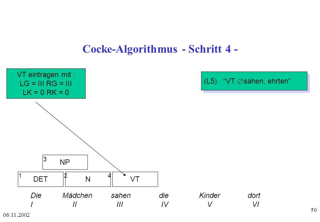 06.11.2002 50 Cocke-Algorithmus - Schritt 4 - DETNVT NP 1 2 4 3 Die Mädchen sahen die Kinder dort I II III IV V VI VT eintragen mit : LG = III RG = III LK = 0 RK = 0 (L5) VT sahen, ehrten
