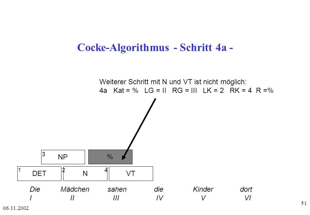 06.11.2002 51 Cocke-Algorithmus - Schritt 4a - DETNVT NP 1 2 4 3 Die Mädchen sahen die Kinder dort I II III IV V VI % Weiterer Schritt mit N und VT ist nicht möglich: 4a Kat = % LG = II RG = III LK = 2 RK = 4 R =%
