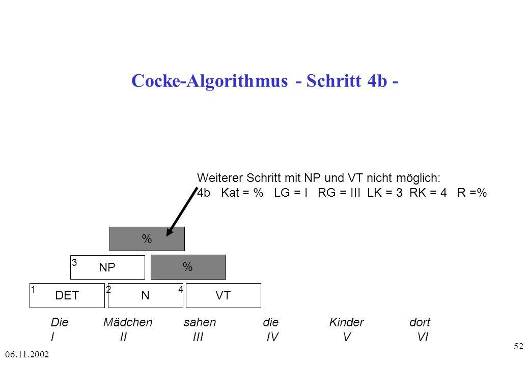 06.11.2002 52 Cocke-Algorithmus - Schritt 4b - DETNVT NP 1 2 4 3 Die Mädchen sahen die Kinder dort I II III IV V VI % Weiterer Schritt mit NP und VT nicht möglich: 4b Kat = % LG = I RG = III LK = 3 RK = 4 R =% %