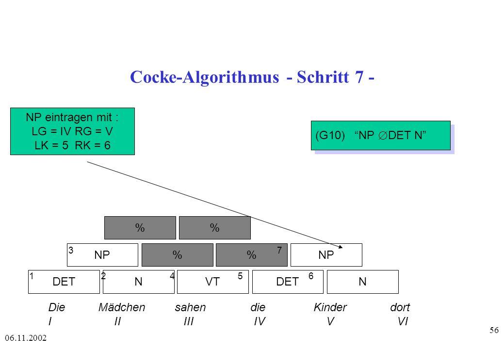 06.11.2002 56 Cocke-Algorithmus - Schritt 7 - DETNVTDETN NP% % 1 2 4 56 3 7 Die Mädchen sahen die Kinder dort I II III IV V VI NP eintragen mit : LG = IV RG = V LK = 5 RK = 6 (G10) NP DET N %