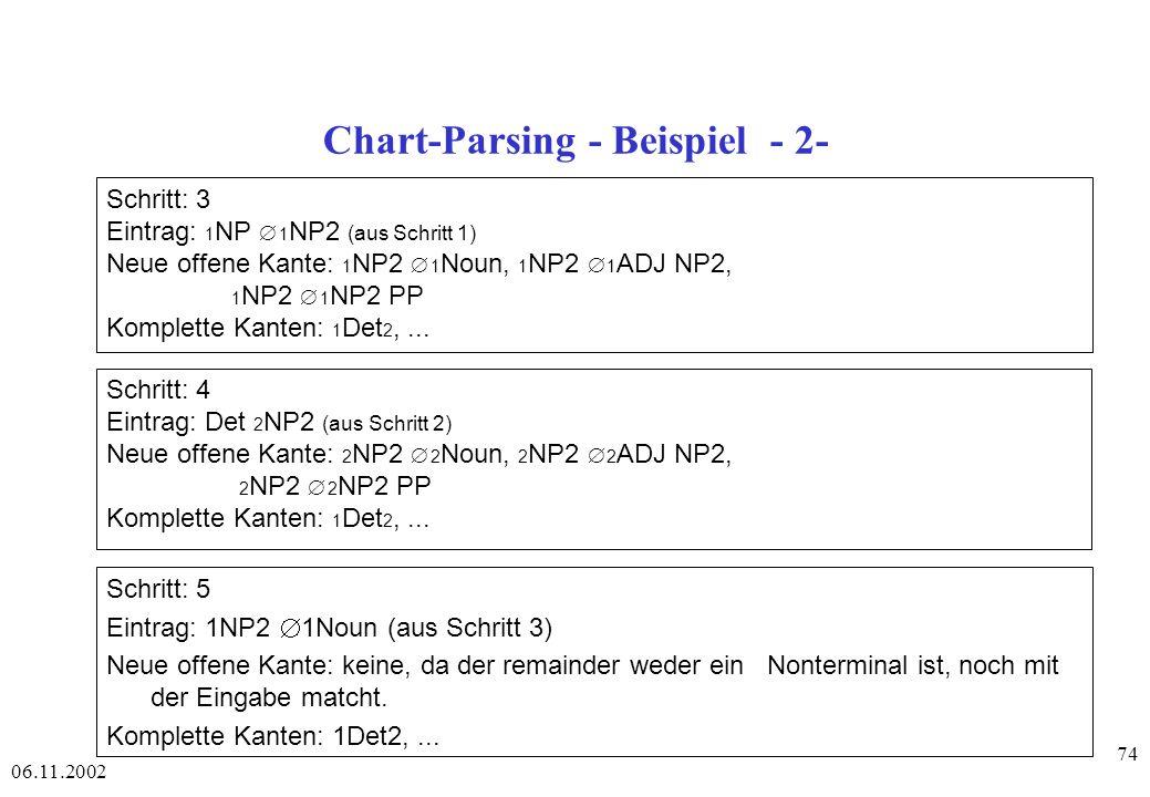 06.11.2002 74 Chart-Parsing - Beispiel - 2- Schritt: 3 Eintrag: 1 NP 1 NP2 (aus Schritt 1) Neue offene Kante: 1 NP2 1 Noun, 1 NP2 1 ADJ NP2, 1 NP2 1 NP2 PP Komplette Kanten: 1 Det 2,...