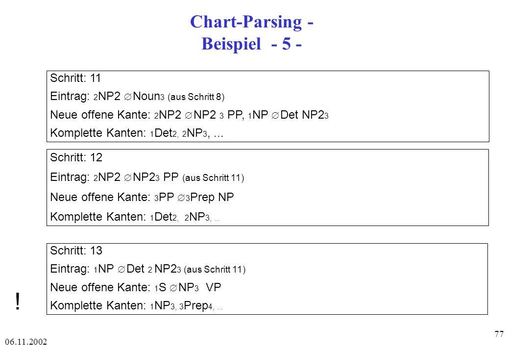 06.11.2002 77 Chart-Parsing - Beispiel - 5 - Schritt: 11 Eintrag: 2 NP2 Noun 3 (aus Schritt 8) Neue offene Kante: 2 NP2 NP2 3 PP, 1 NP Det NP2 3 Komplette Kanten: 1 Det 2, 2 NP 3,...