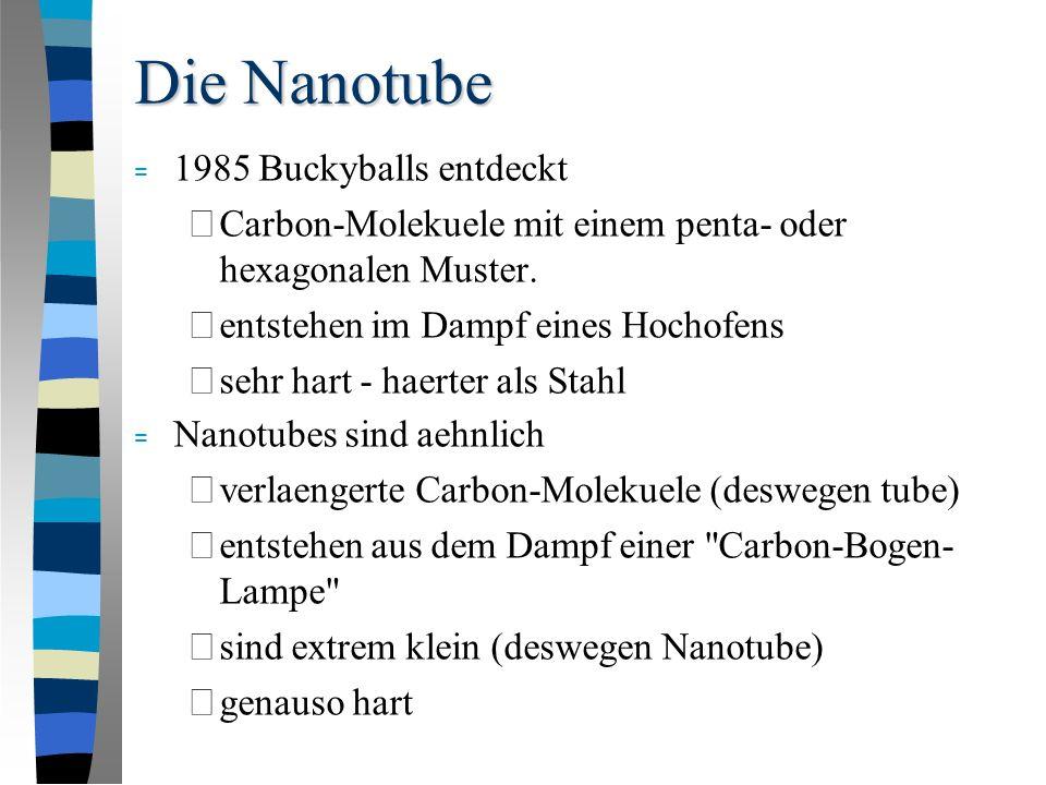 Die Nanotube = 1985 Buckyballs entdeckt – Carbon-Molekuele mit einem penta- oder hexagonalen Muster.