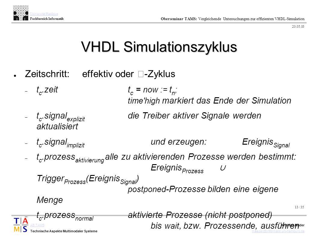 13 / 35 AB TAMS Technische Aspekte Multimodaler Systeme Universität Hamburg Fachbereich Informatik Oberseminar TAMS: Vergleichende Untersuchungen zur
