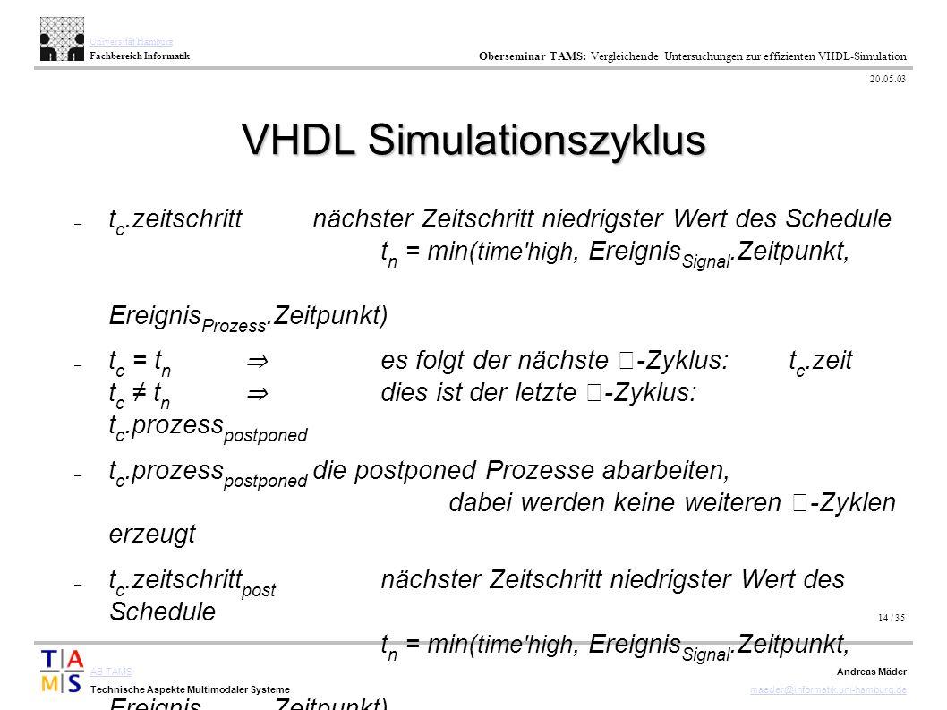 14 / 35 AB TAMS Technische Aspekte Multimodaler Systeme Universität Hamburg Fachbereich Informatik Oberseminar TAMS: Vergleichende Untersuchungen zur
