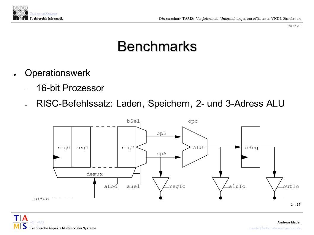 24 / 35 AB TAMS Technische Aspekte Multimodaler Systeme Universität Hamburg Fachbereich Informatik Oberseminar TAMS: Vergleichende Untersuchungen zur