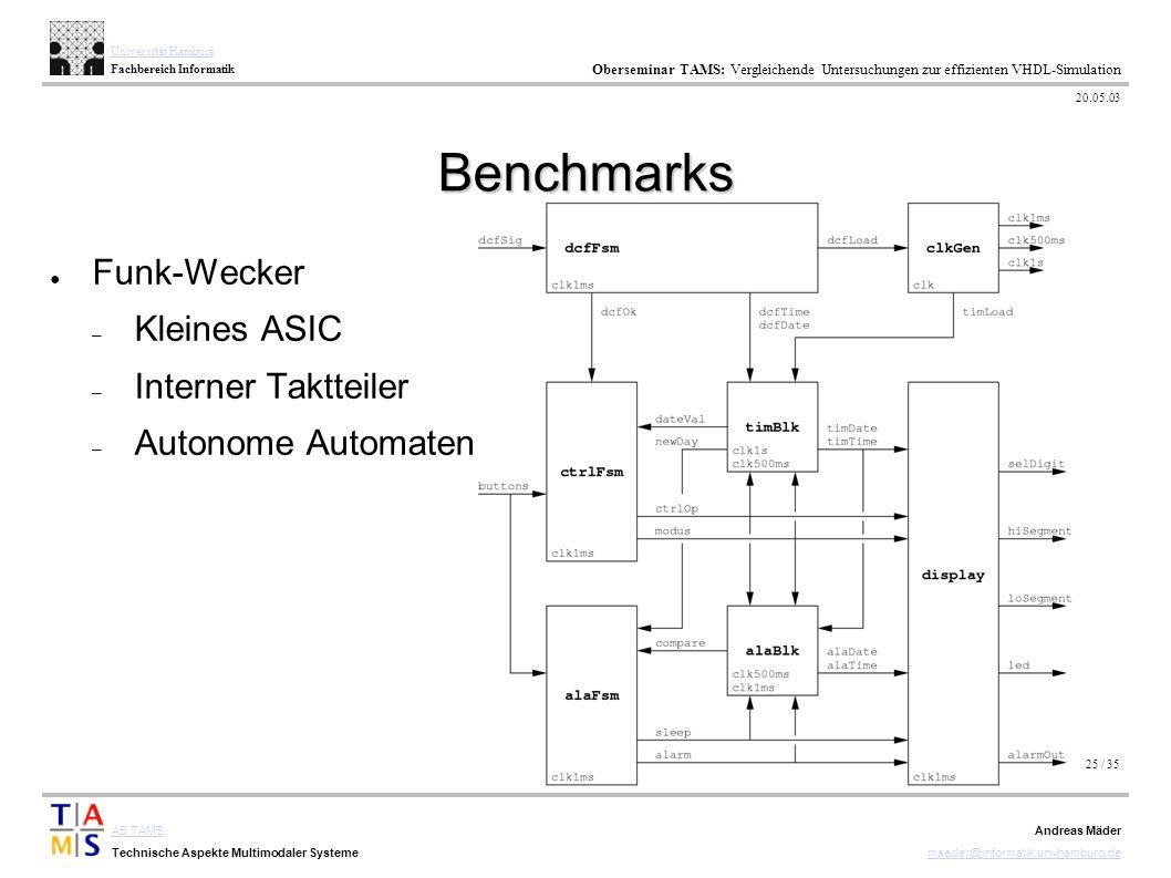 25 / 35 AB TAMS Technische Aspekte Multimodaler Systeme Universität Hamburg Fachbereich Informatik Oberseminar TAMS: Vergleichende Untersuchungen zur