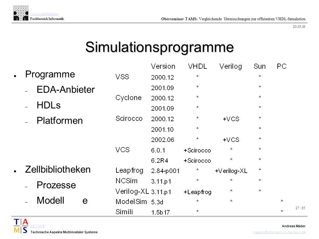 27 / 35 AB TAMS Technische Aspekte Multimodaler Systeme Universität Hamburg Fachbereich Informatik Oberseminar TAMS: Vergleichende Untersuchungen zur