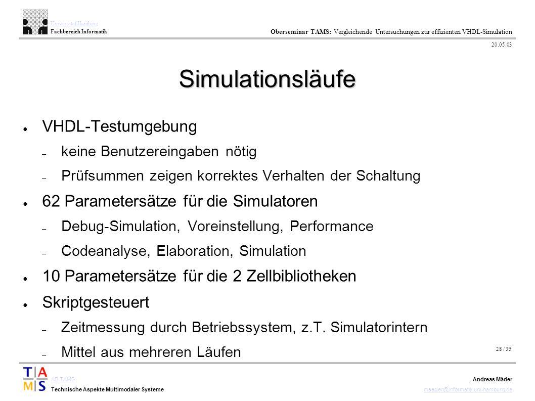 28 / 35 AB TAMS Technische Aspekte Multimodaler Systeme Universität Hamburg Fachbereich Informatik Oberseminar TAMS: Vergleichende Untersuchungen zur