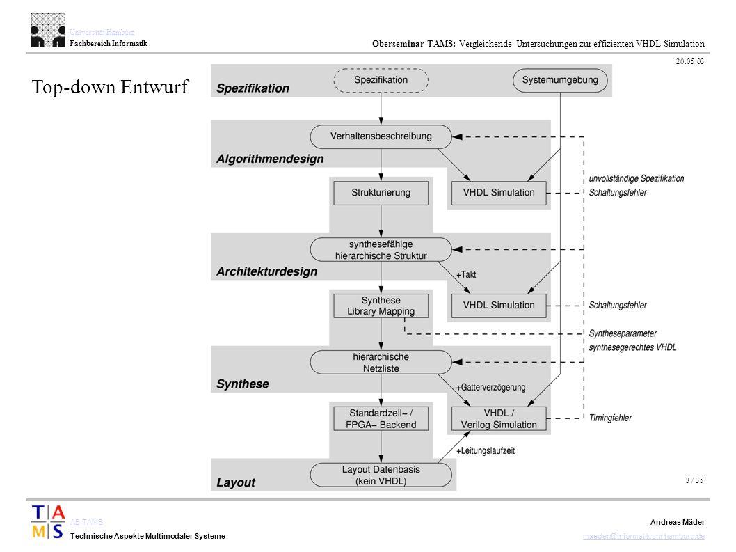3 / 35 AB TAMS Technische Aspekte Multimodaler Systeme Universität Hamburg Fachbereich Informatik Oberseminar TAMS: Vergleichende Untersuchungen zur e