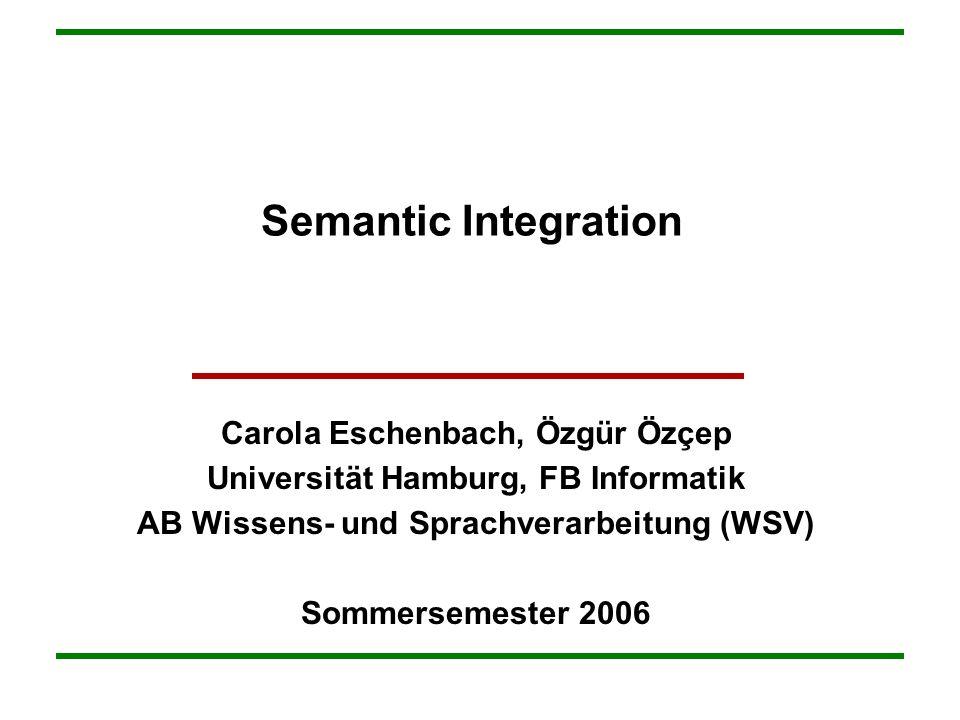 2 Vorbereitung der Abschlusssitzung Ontologie(n) / Klassifikationssysteme Formalismen: Prädikatenlogik, Beschreibungslogiken, OWL, Protege-Knowledge-Model, F-Logik Verarbeitung Erstellung (Manuell, Tool: Protege) Semantic Integration Input: mehrere Ontologien / Klassifikationssysteme; Instanzen; Lexikalische Wissensbasen (WordNet) Resultat: Ergänzende / Vermittelnde Ontologie + Semantic Mapping; Integrierte Ontologie; Artikulationen Verarbeitung Manuell, Semi-Automatisch (ONION, PROMPT), Automatisch (GLUE, Semantic Coordination) Nutzung des Integrationsresultates Translation, Querying