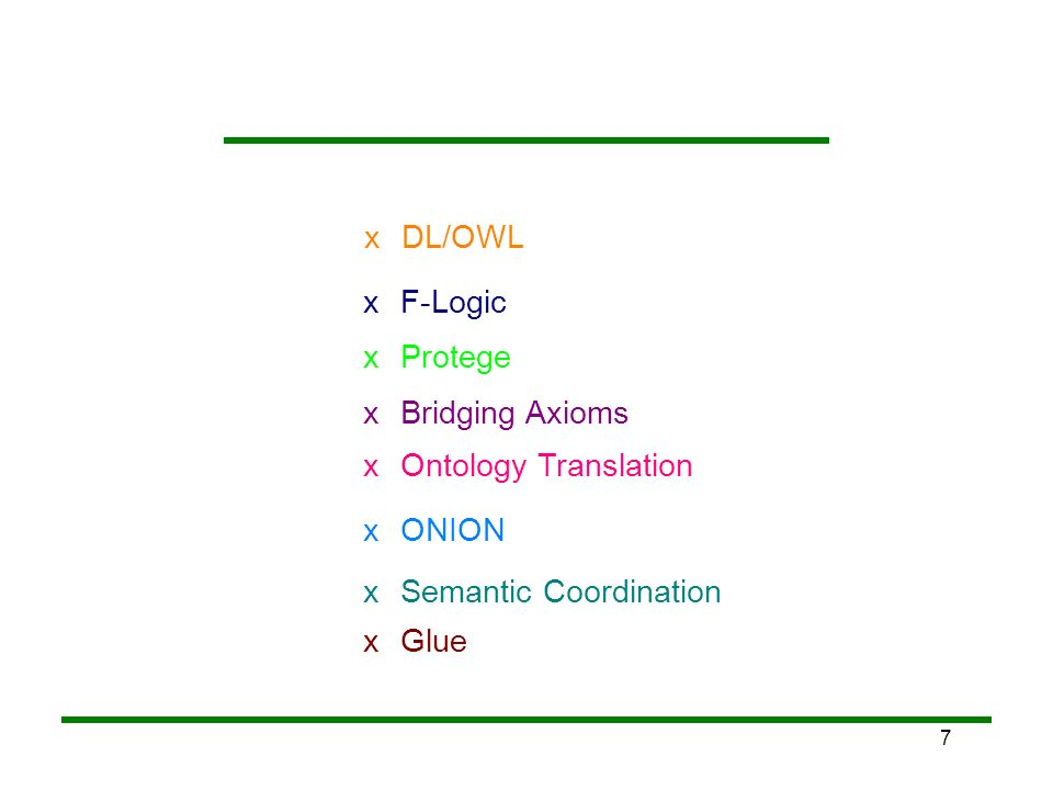 7 Gluex Semantic Coordinationx Ontology Translationx Protegex F-Logicx ONIONx Bridging Axiomsx DL/OWLx