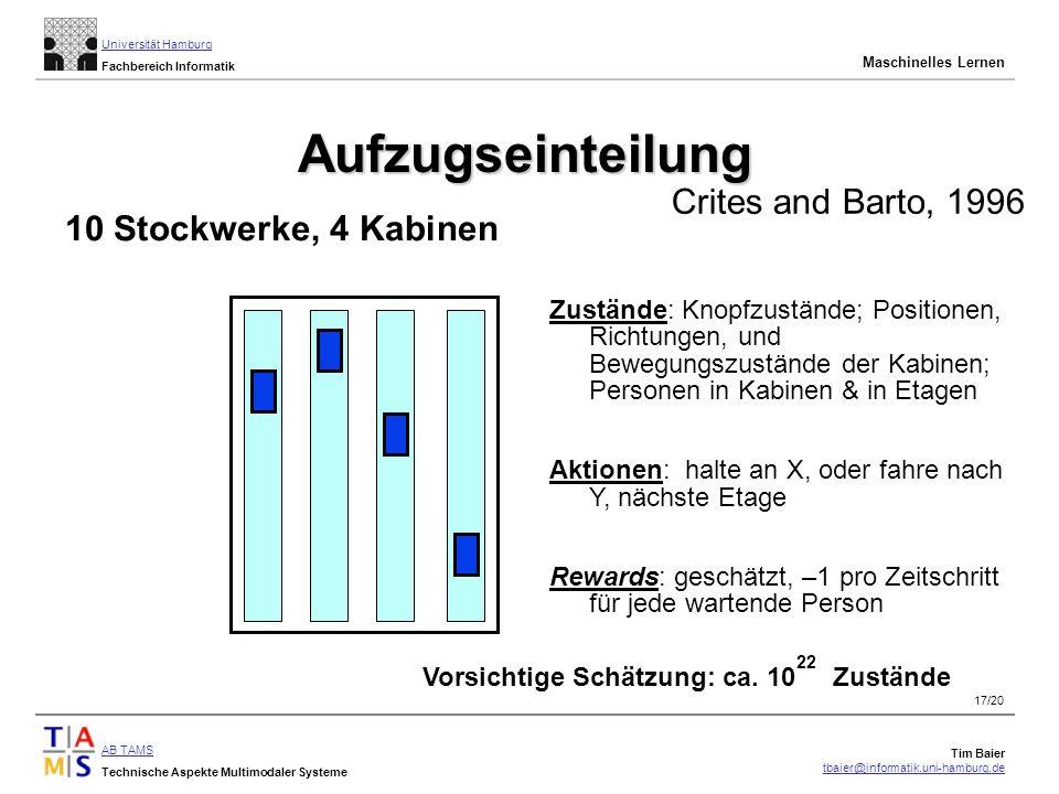 AB TAMS Technische Aspekte Multimodaler Systeme Tim Baier tbaier@informatik.uni-hamburg.de Universität Hamburg Fachbereich Informatik Maschinelles Ler
