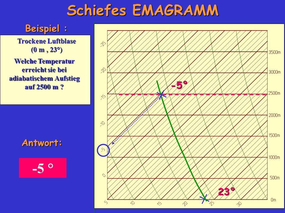Beispiel : Trockene Luftblase (0 m, 23°) Welche Temperatur erreicht sie bei adiabatischem Aufstieg auf 2500 m ? 23° -5° Antwort: -5 ° Schiefes EMAGRAM