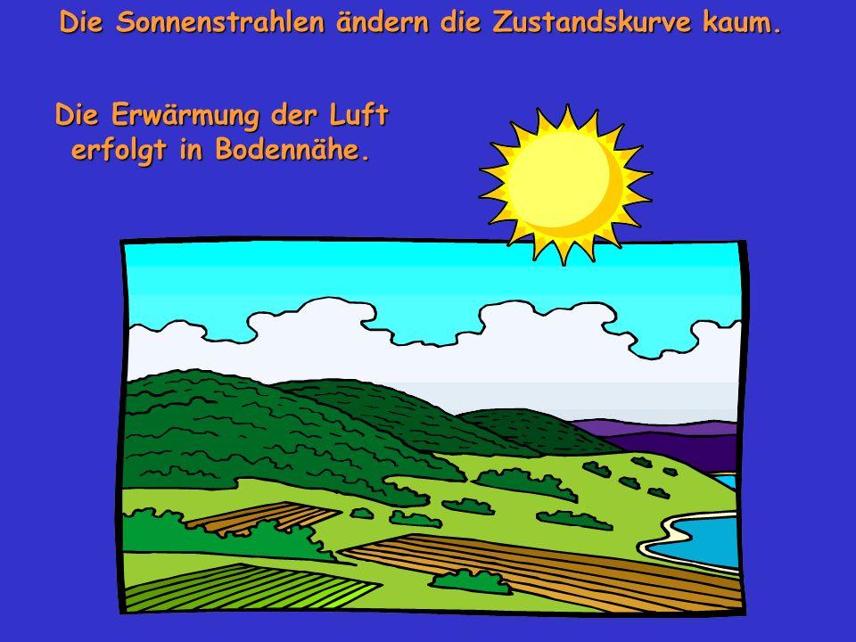 Die Sonnenstrahlen ändern die Zustandskurve kaum. Die Erwärmung der Luft erfolgt in Bodennähe.