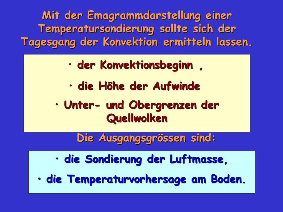 Mit der Emagrammdarstellung einer Temperatursondierung sollte sich der Tagesgang der Konvektion ermitteln lassen.