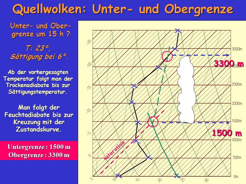 Quellwolken: Unter- und Obergrenze Unter- und Ober- grenze um 15 h .
