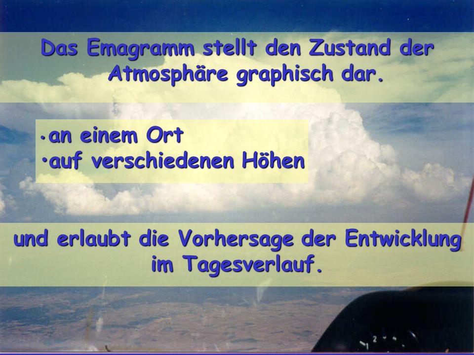 Das Emagramm stellt den Zustand der Atmosphäre graphisch dar. und erlaubt die Vorhersage der Entwicklung im Tagesverlauf. an einem Ort an einem Ort au