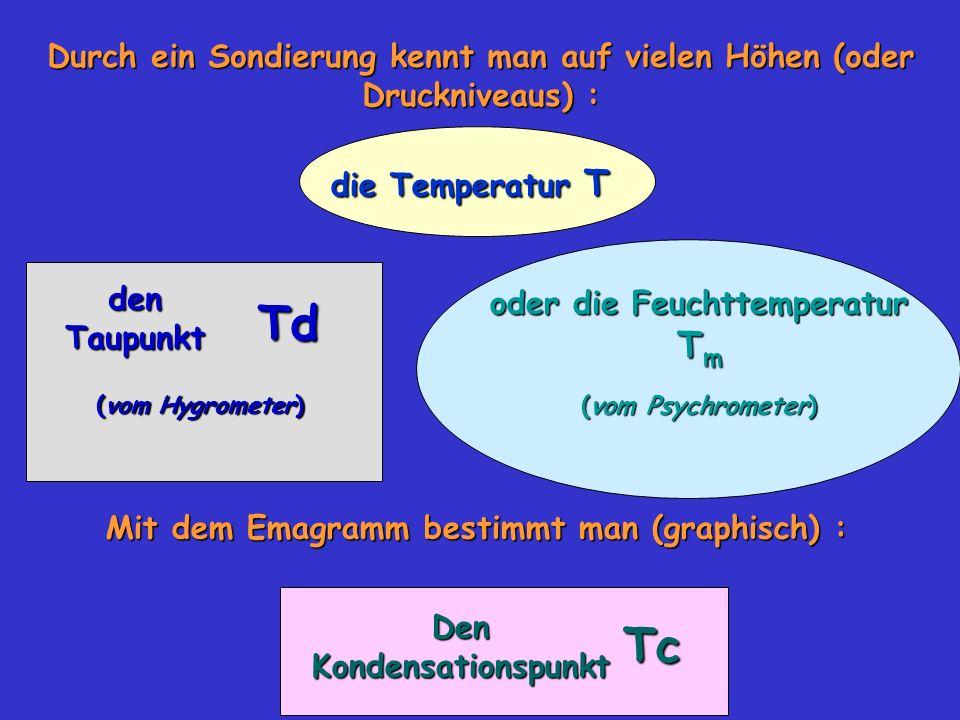 Durch ein Sondierung kennt man auf vielen Höhen (oder Druckniveaus) : die Temperatur T oder die Feuchttemperatur T m (vom Psychrometer) Mit dem Emagramm bestimmt man (graphisch) : Den Kondensationspunkt Tc den Taupunkt Td (vom Hygrometer)
