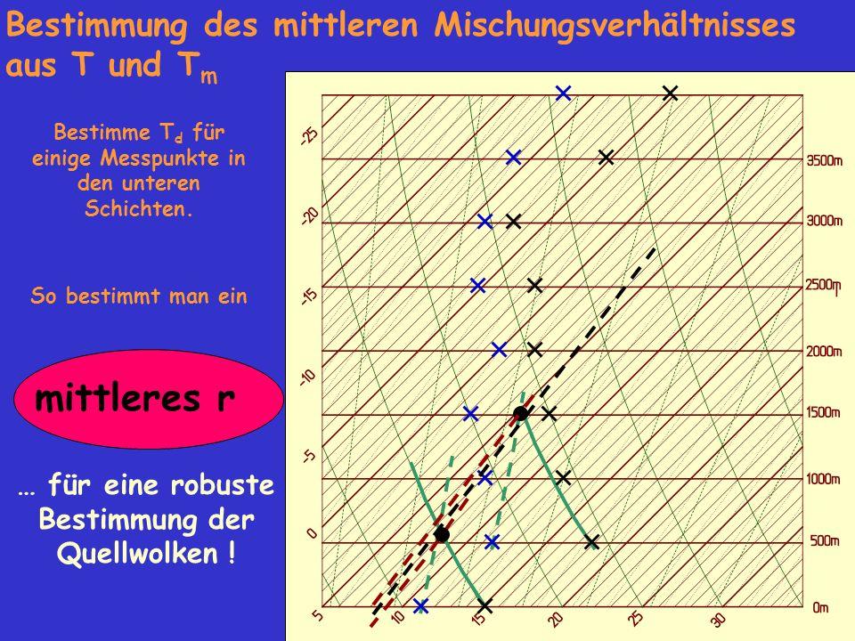 Bestimmung des mittleren Mischungsverhältnisses aus T und T m Bestimme T d für einige Messpunkte in den unteren Schichten. So bestimmt man ein mittler