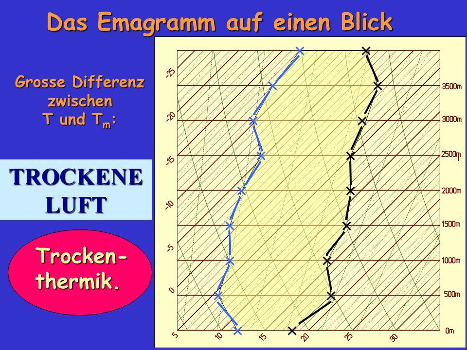 Das Emagramm auf einen Blick Grosse Differenz zwischen T und T m : TROCKENE LUFT Trocken- thermik.