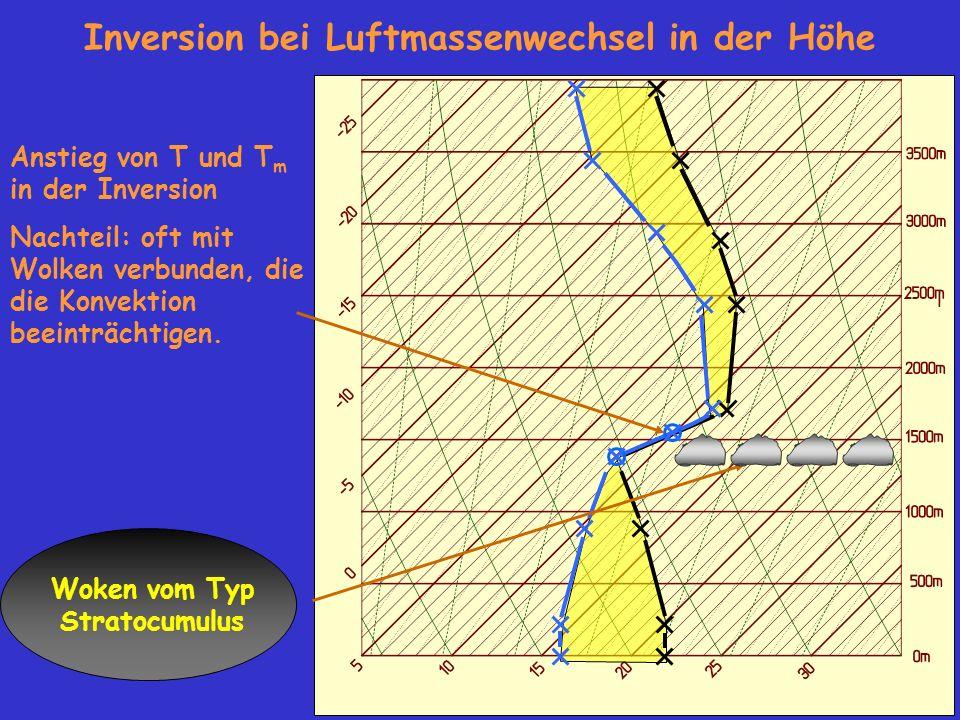 Inversion bei Luftmassenwechsel in der Höhe Anstieg von T und T m in der Inversion Nachteil: oft mit Wolken verbunden, die die Konvektion beeinträchtigen.