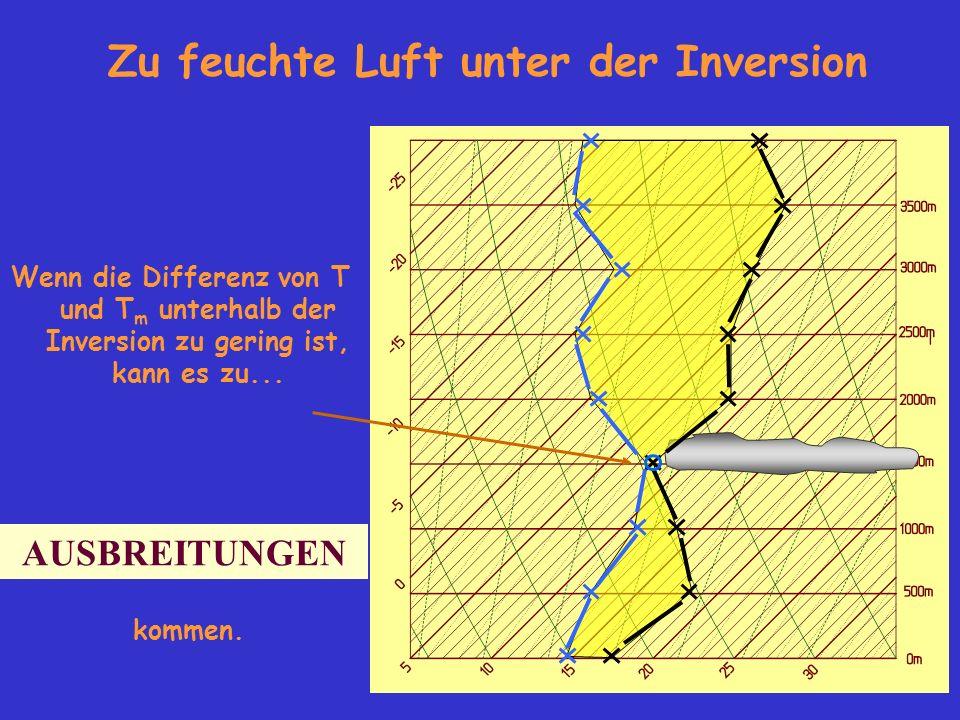 Zu feuchte Luft unter der Inversion Wenn die Differenz von T und T m unterhalb der Inversion zu gering ist, kann es zu...