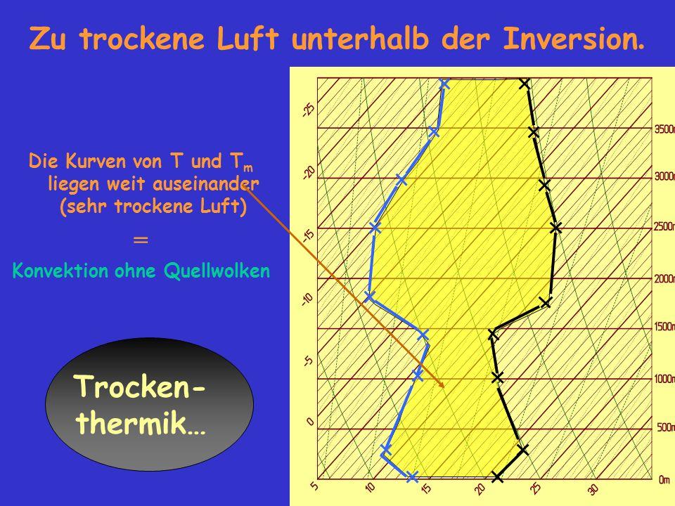 Zu trockene Luft unterhalb der Inversion. Die Kurven von T und T m liegen weit auseinander (sehr trockene Luft) = Konvektion ohne Quellwolken Trocken-
