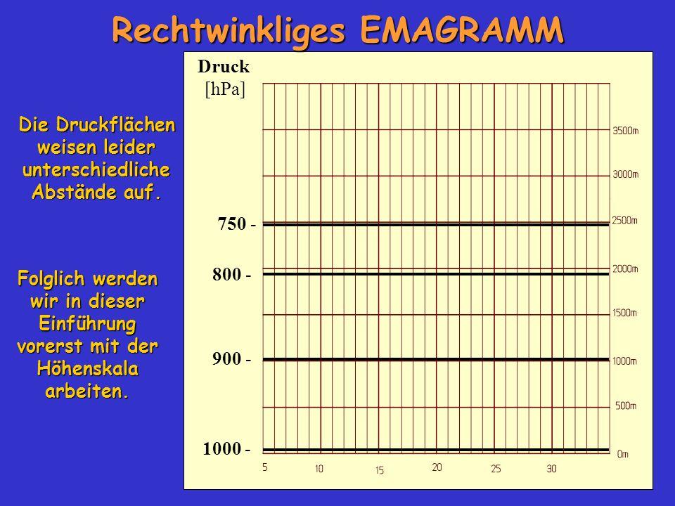 750 - Druck [hPa] 800 - 900 - 1000 - Die Druckflächen weisen leider unterschiedliche Abstände auf.