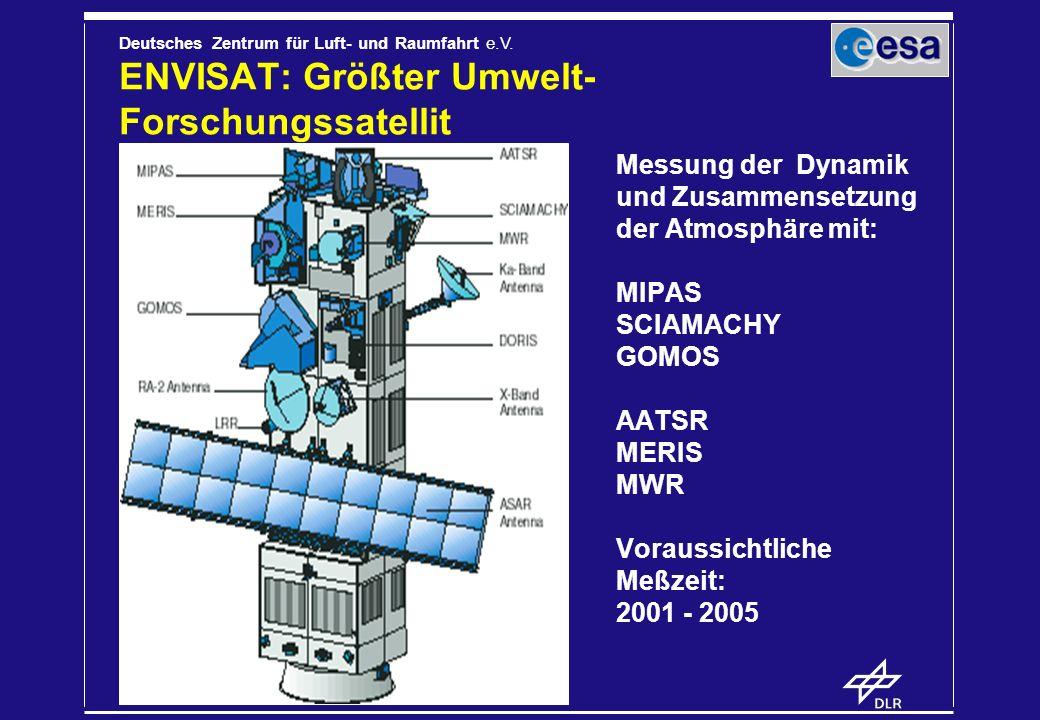 Deutsches Zentrum für Luft- und Raumfahrt e.V. ENVISAT: Größter Umwelt- Forschungssatellit Messung der Dynamik und Zusammensetzung der Atmosphäre mit: