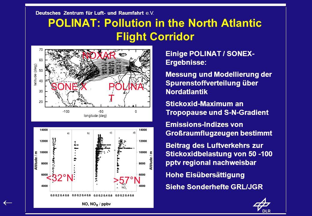 Deutsches Zentrum für Luft- und Raumfahrt e.V. POLINAT: Pollution in the North Atlantic Flight Corridor Einige POLINAT / SONEX- Ergebnisse: Messung un