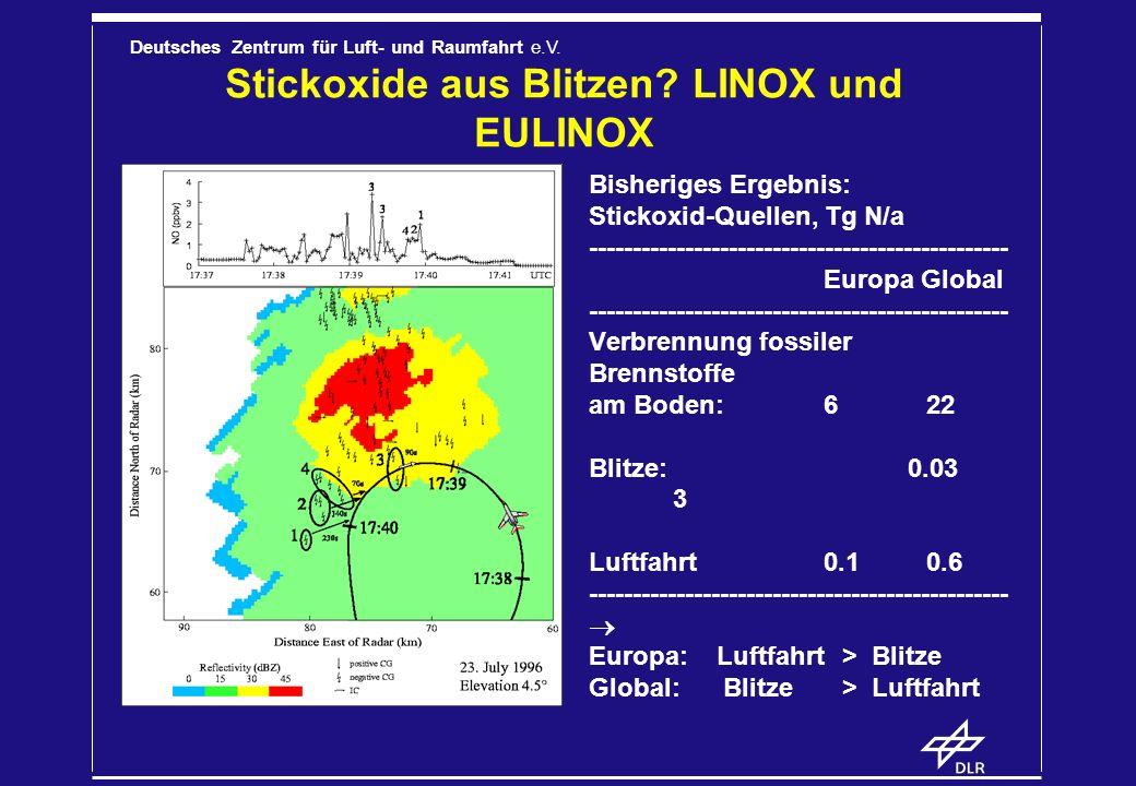 Deutsches Zentrum für Luft- und Raumfahrt e.V. Stickoxide aus Blitzen? LINOX und EULINOX Bisheriges Ergebnis: Stickoxid-Quellen, Tg N/a --------------