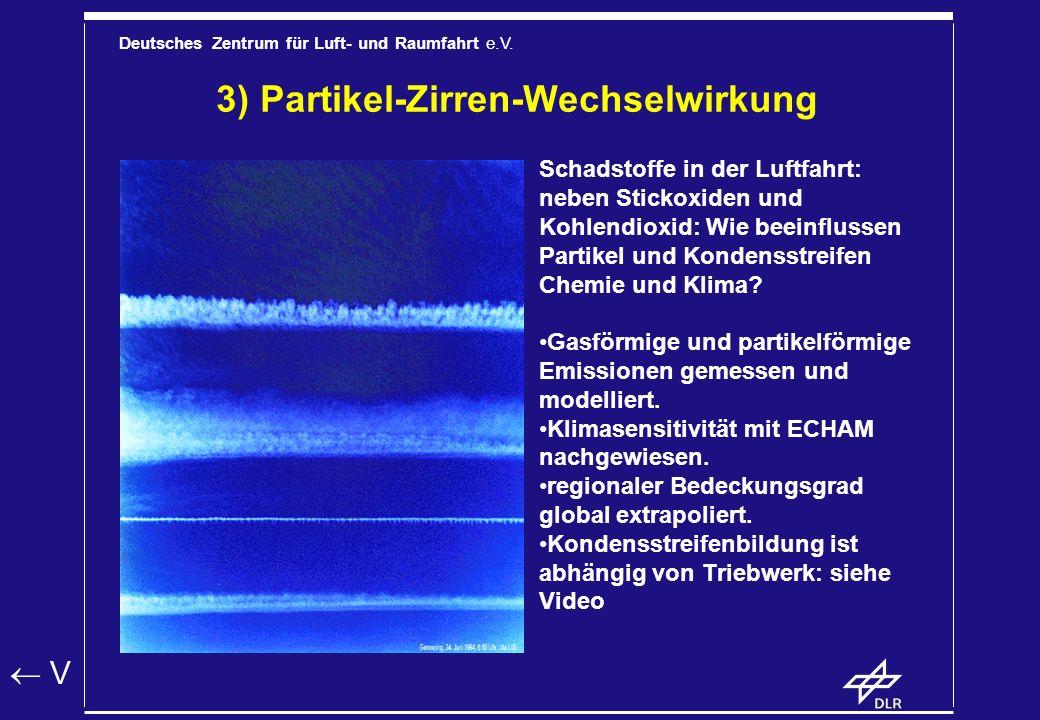 Deutsches Zentrum für Luft- und Raumfahrt e.V. 3) Partikel-Zirren-Wechselwirkung Schadstoffe in der Luftfahrt: neben Stickoxiden und Kohlendioxid: Wie