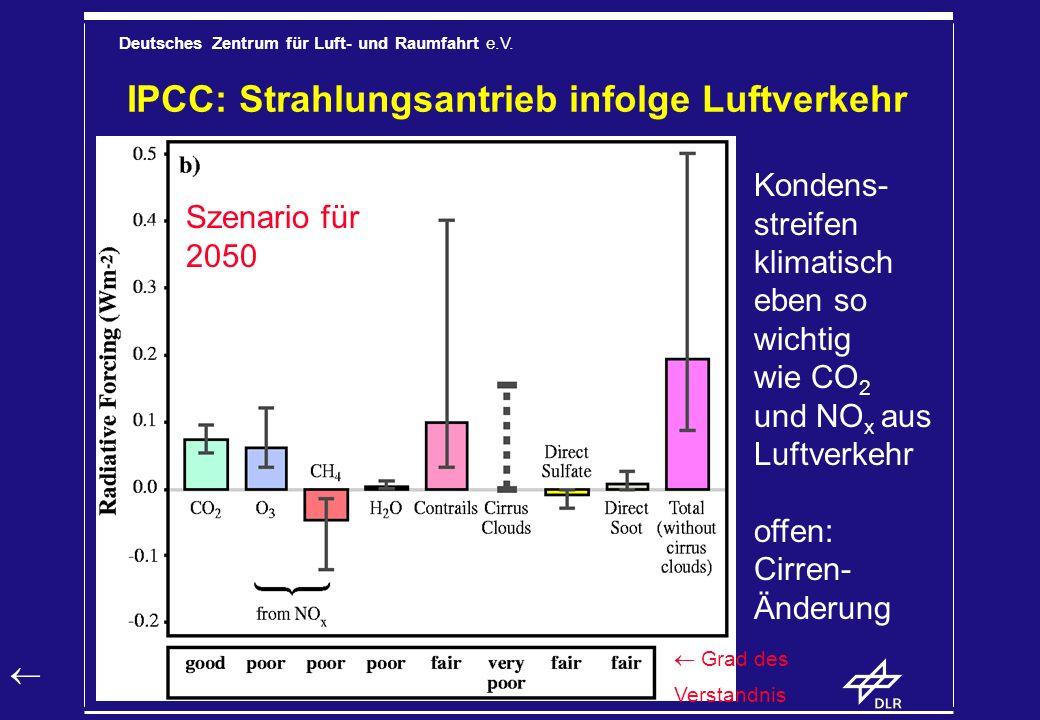 Deutsches Zentrum für Luft- und Raumfahrt e.V. IPCC: Strahlungsantrieb infolge Luftverkehr Kondens- streifen klimatisch eben so wichtig wie CO 2 und N