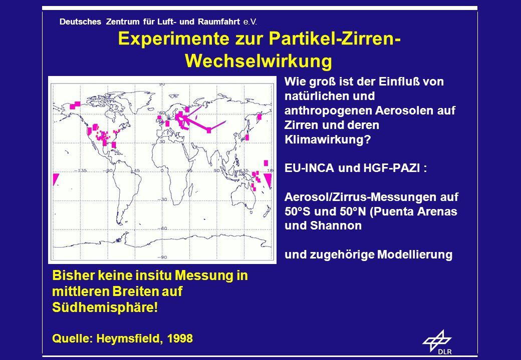 Deutsches Zentrum für Luft- und Raumfahrt e.V. Experimente zur Partikel-Zirren- Wechselwirkung Wie groß ist der Einfluß von natürlichen und anthropoge