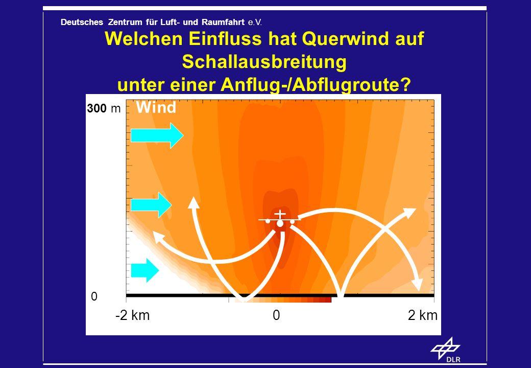 Deutsches Zentrum für Luft- und Raumfahrt e.V. Welchen Einfluss hat Querwind auf Schallausbreitung unter einer Anflug-/Abflugroute? Wind 300 m 100 0 0