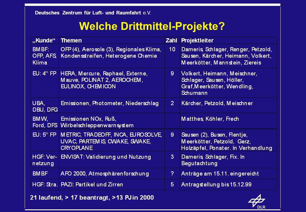 Deutsches Zentrum für Luft- und Raumfahrt e.V. Welche Drittmittel-Projekte?