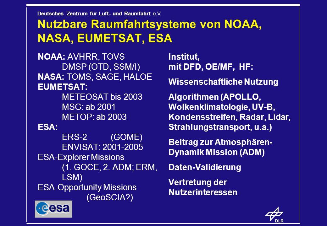 Deutsches Zentrum für Luft- und Raumfahrt e.V. Nutzbare Raumfahrtsysteme von NOAA, NASA, EUMETSAT, ESA NOAA: AVHRR, TOVS DMSP (OTD, SSM/I) NASA: TOMS,