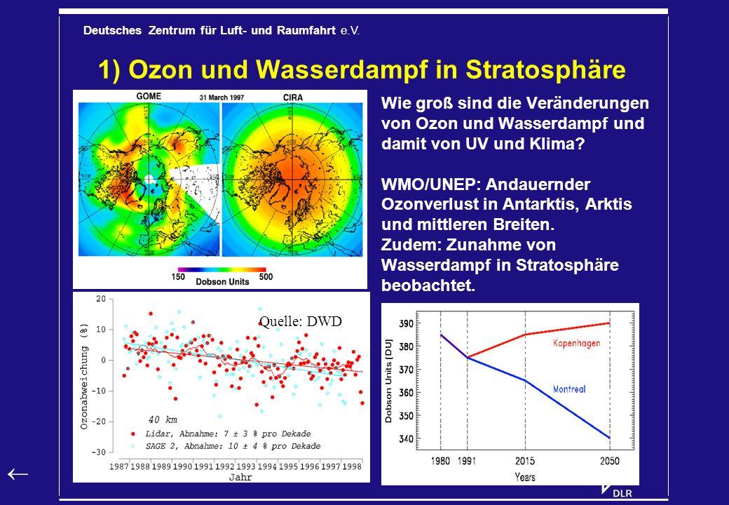 Deutsches Zentrum für Luft- und Raumfahrt e.V. 1) Ozon und Wasserdampf in Stratosphäre Wie groß sind die Veränderungen von Ozon und Wasserdampf und da