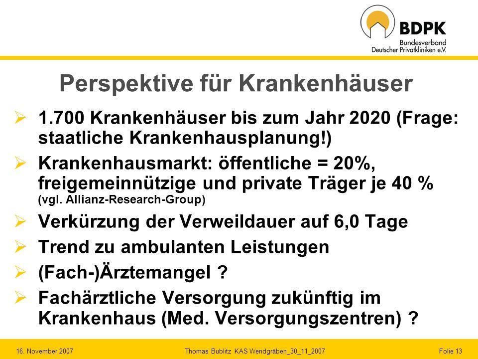 16. November 2007 Thomas Bublitz KAS Wendgräben_30_11_2007 Folie 13 Perspektive für Krankenhäuser 1.700 Krankenhäuser bis zum Jahr 2020 (Frage: staatl