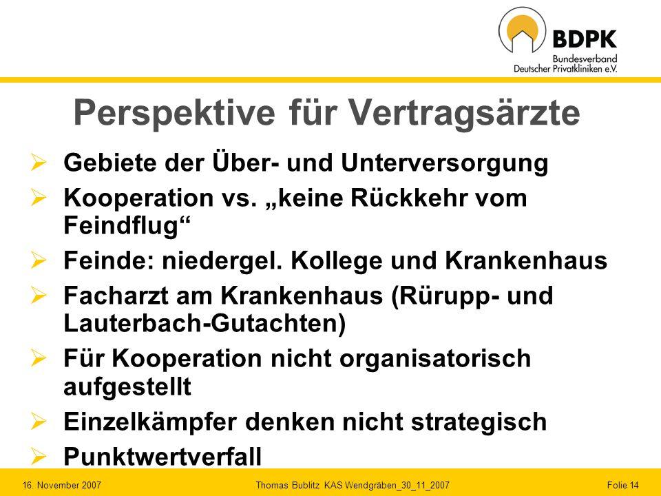 16. November 2007 Thomas Bublitz KAS Wendgräben_30_11_2007 Folie 14 Perspektive für Vertragsärzte Gebiete der Über- und Unterversorgung Kooperation vs