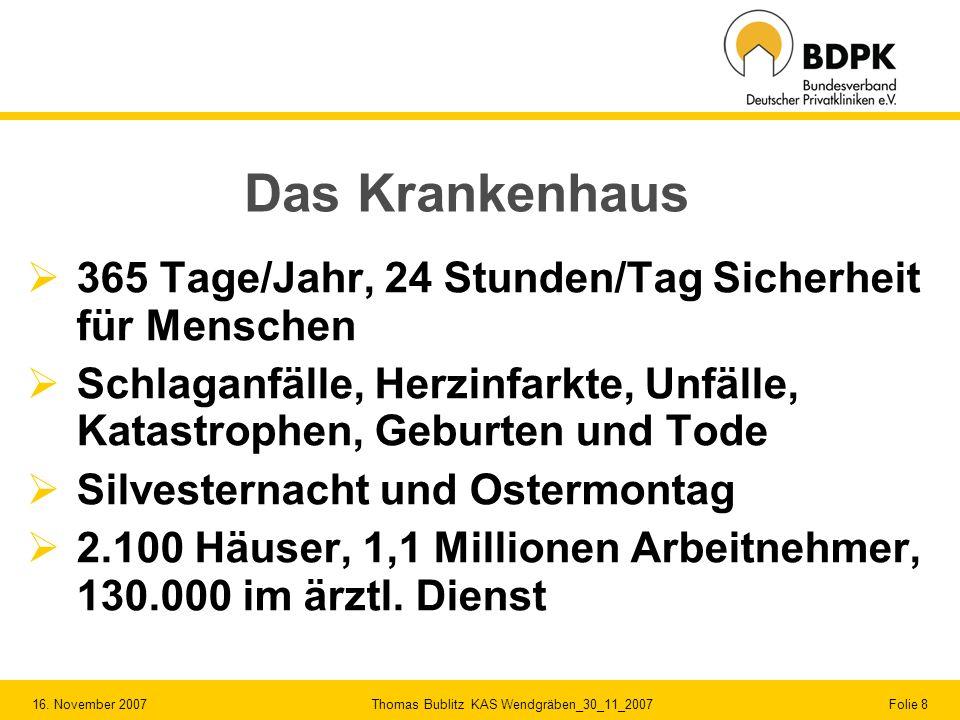 16. November 2007 Thomas Bublitz KAS Wendgräben_30_11_2007 Folie 8 Das Krankenhaus 365 Tage/Jahr, 24 Stunden/Tag Sicherheit für Menschen Schlaganfälle