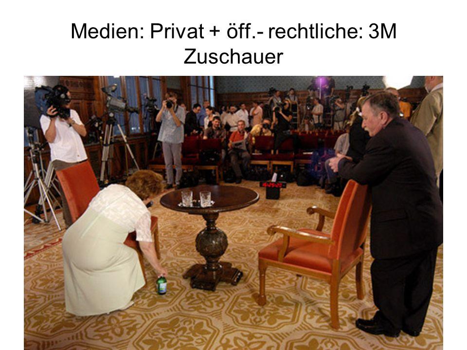 Medien: Privat + öff.- rechtliche: 3M Zuschauer