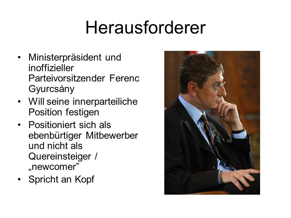 Herausforderer Ministerpräsident und inoffizieller Parteivorsitzender Ferenc Gyurcsány Will seine innerparteiliche Position festigen Positioniert sich als ebenbürtiger Mitbewerber und nicht als Quereinsteiger / newcomer Spricht an Kopf
