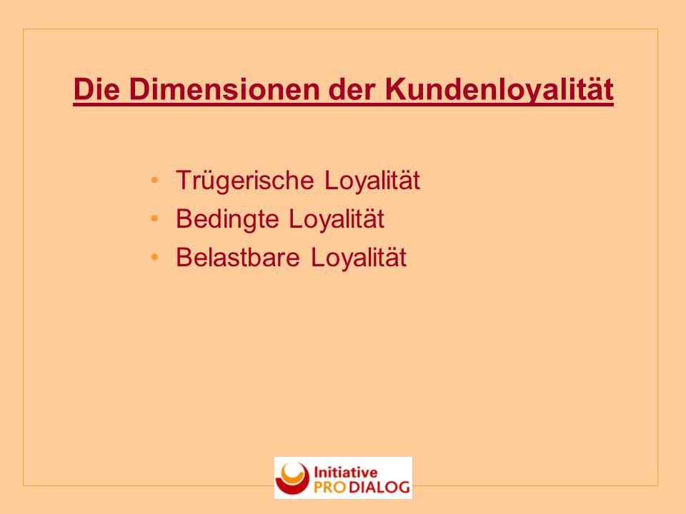Die Dimensionen der Kundenloyalität Trügerische Loyalität Bedingte Loyalität Belastbare Loyalität
