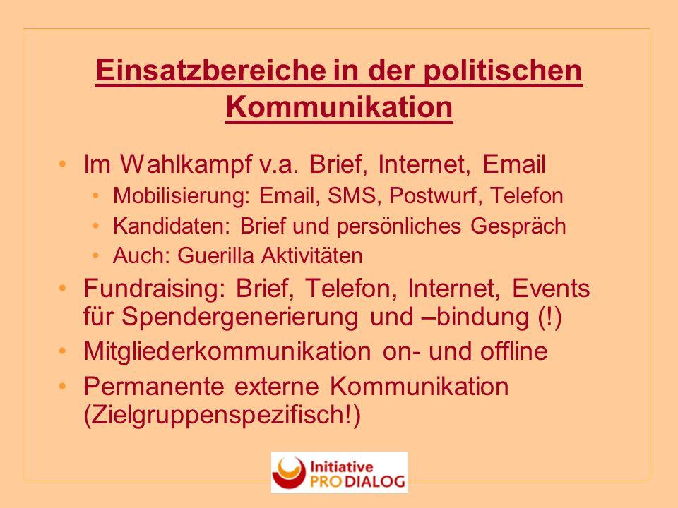 Einsatzbereiche in der politischen Kommunikation Im Wahlkampf v.a.