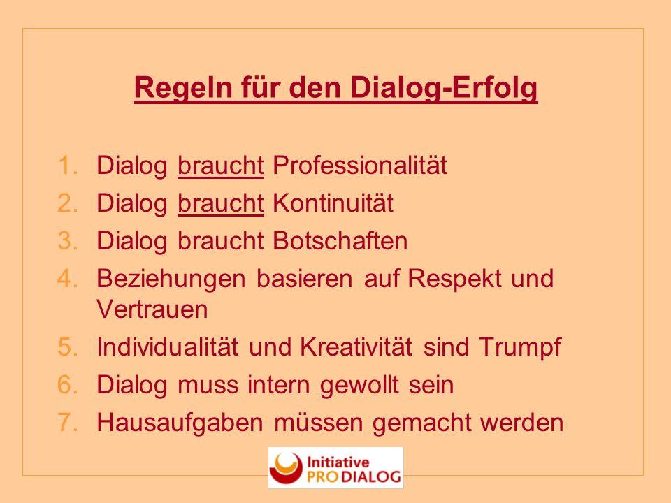 Regeln für den Dialog-Erfolg 1.Dialog braucht Professionalität 2.Dialog braucht Kontinuität 3.Dialog braucht Botschaften 4.Beziehungen basieren auf Respekt und Vertrauen 5.Individualität und Kreativität sind Trumpf 6.Dialog muss intern gewollt sein 7.Hausaufgaben müssen gemacht werden