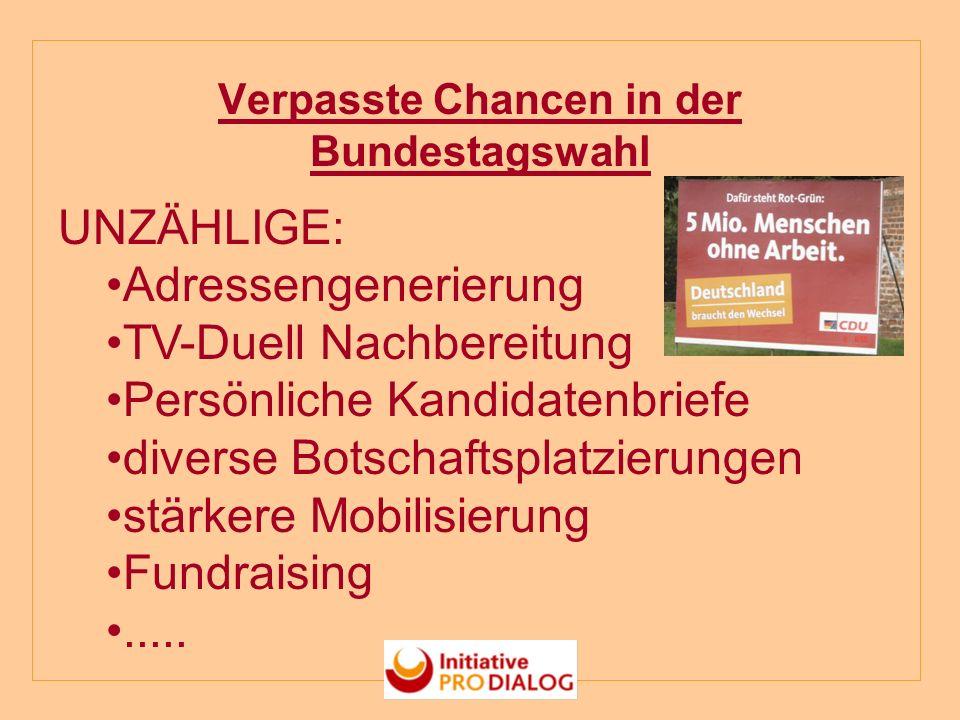 Verpasste Chancen in der Bundestagswahl UNZÄHLIGE: Adressengenerierung TV-Duell Nachbereitung Persönliche Kandidatenbriefe diverse Botschaftsplatzierungen stärkere Mobilisierung Fundraising.....