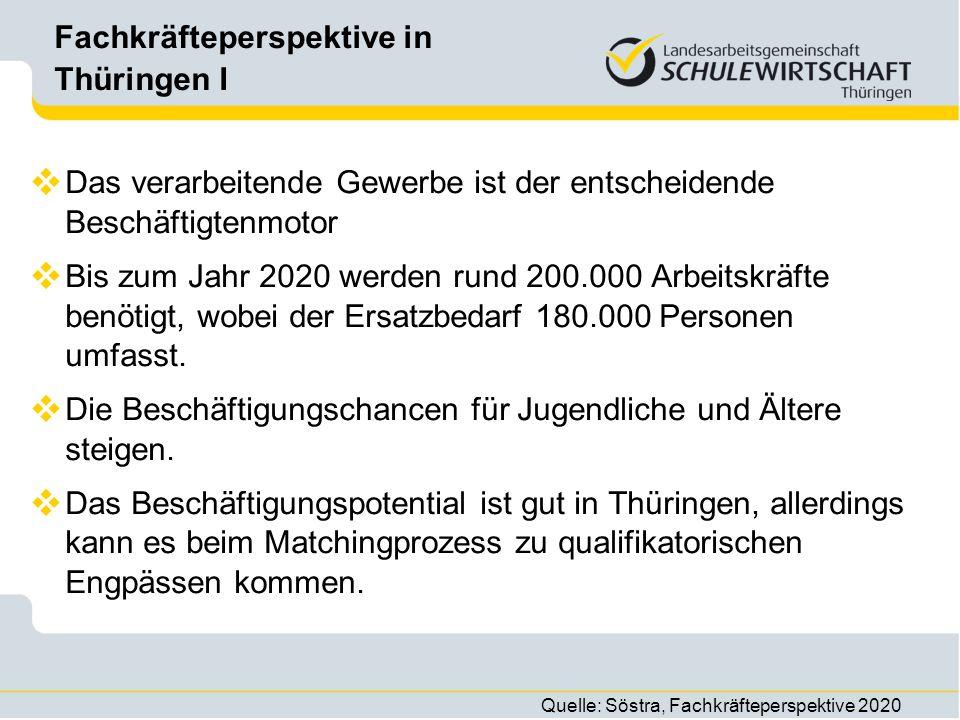 Fachkräfteperspektive in Thüringen I Das verarbeitende Gewerbe ist der entscheidende Beschäftigtenmotor Bis zum Jahr 2020 werden rund 200.000 Arbeitskräfte benötigt, wobei der Ersatzbedarf 180.000 Personen umfasst.